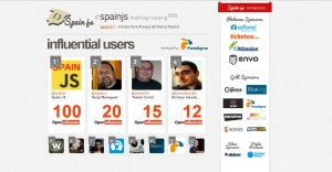 hashtag tracking Spainjs 2012