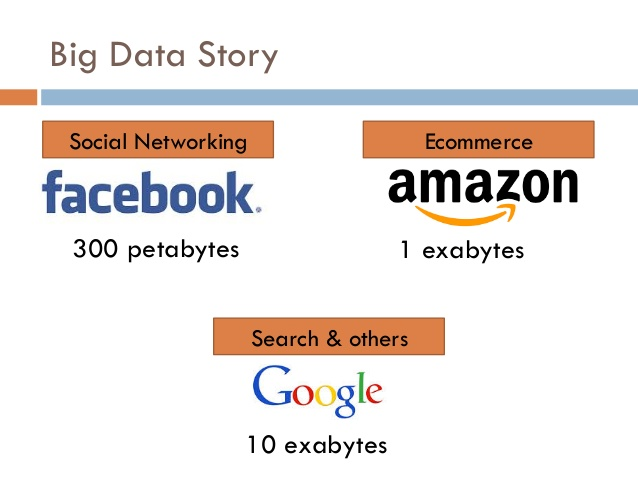 F2 entrevista google big-data-story-from-an-engineers-perspective-