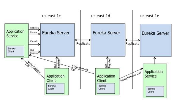 MicroS1 eureka 350