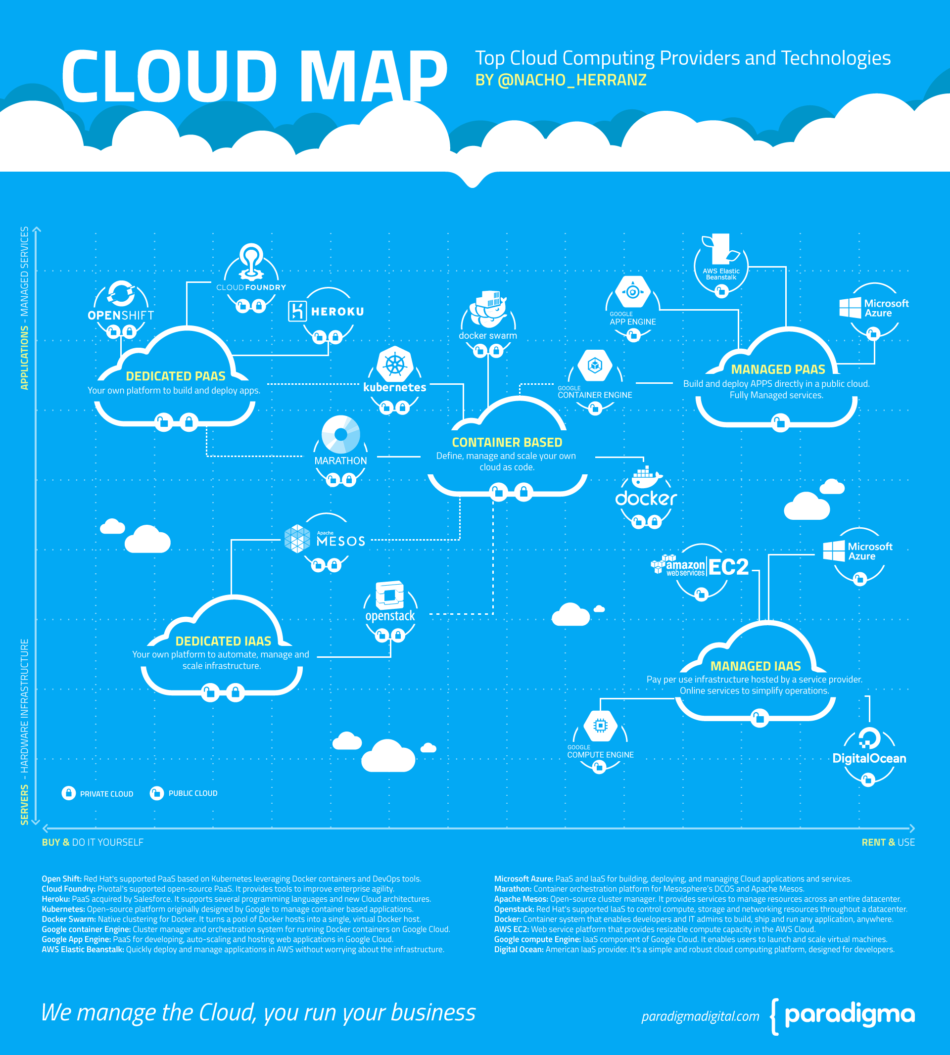 cloudmap-original