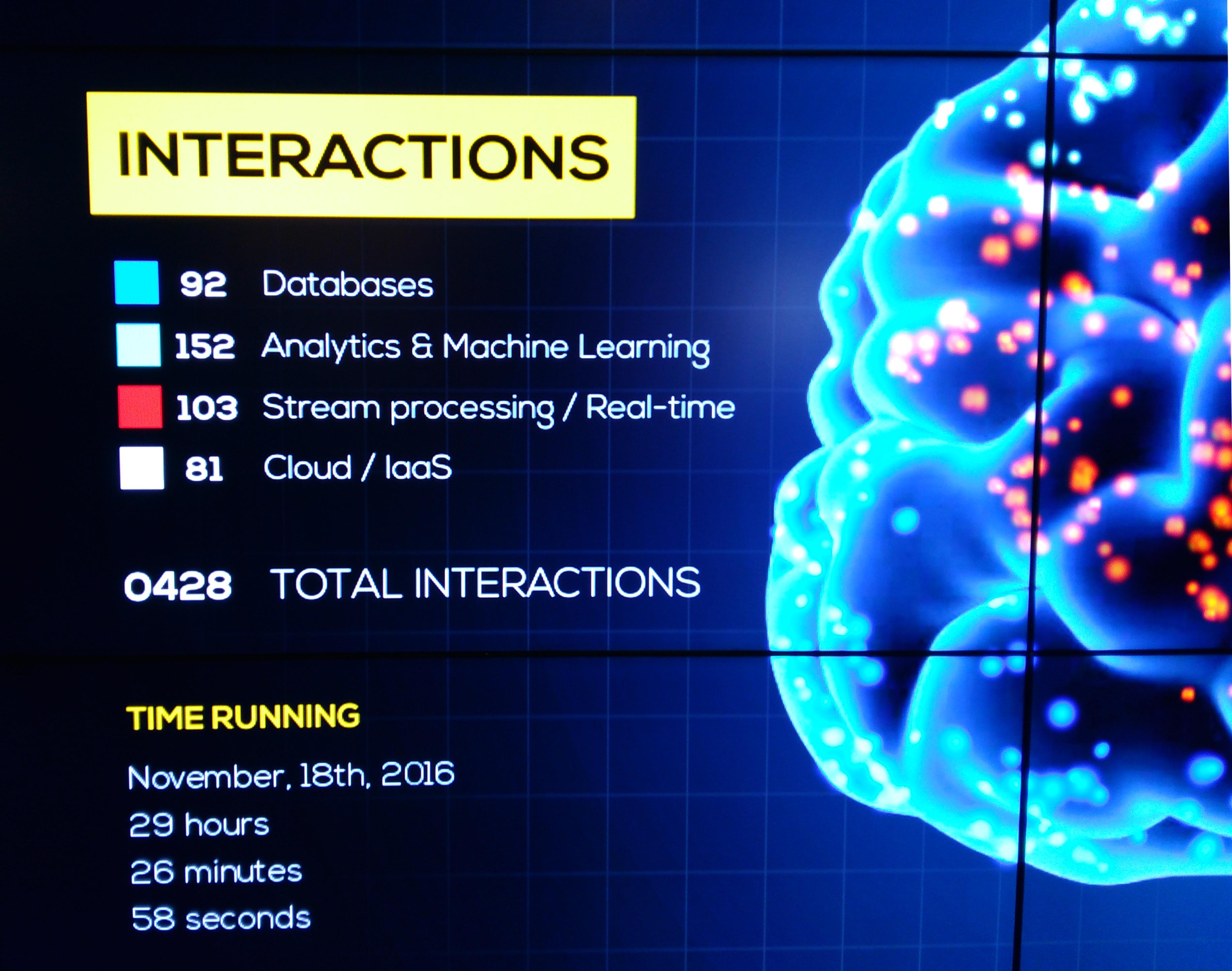 Foto de la instalación interactiva que recogía y visualizaba las respuestas de los asistentes acerca de sus intereses en Big Data.