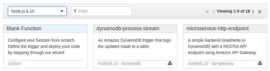 Backups en mongodb con aws lambda y s3 paradigma en aws lambda se programan funciones pero cundo se invocan estas funciones cuando as lo indique el trigger que vamos a configurar malvernweather Image collections