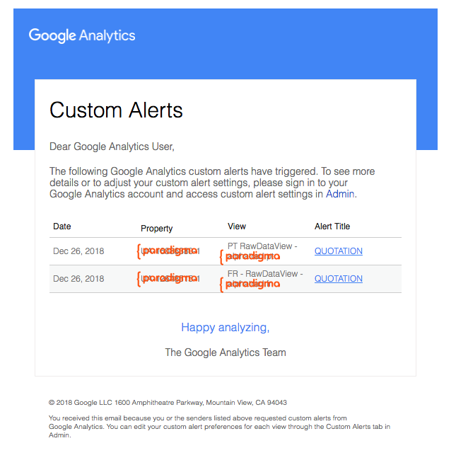 Google Analytics Guide: 10 useful tips to increase traffic